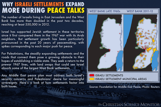 Christian Science Monitor: Why Israeli settlements expand more during peace talks?